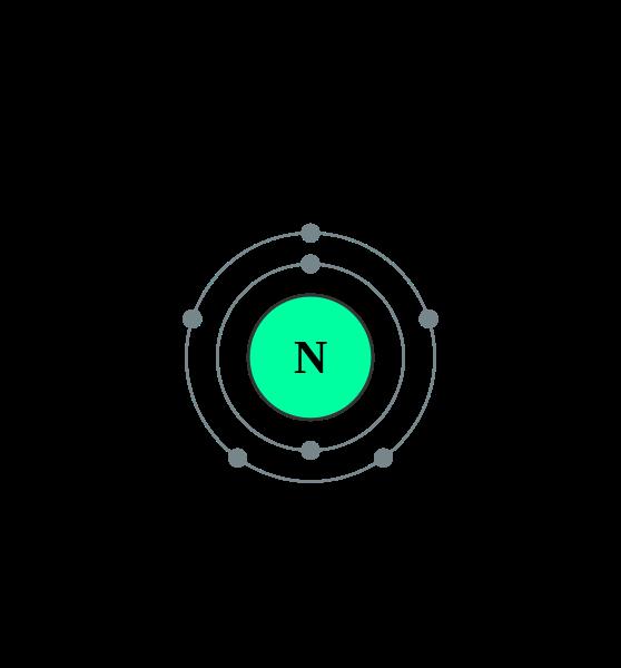 Darstellung Stickstoff Atom